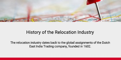 History of Relocations Industry Article